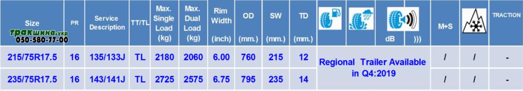 Характеристики шины Deestone SV402+ 235/75R17.5